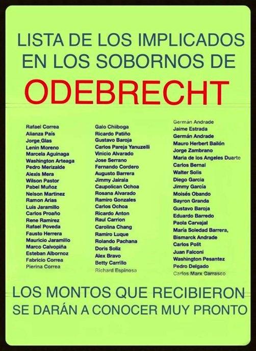 Implicados en los sobornos Odebrecht
